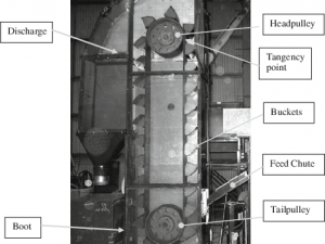 اصول نصب آسانسور
